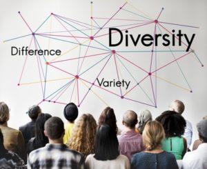 diversifizieren, risiko minimierung, umschichtung