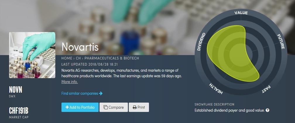 Unternehmensprofil von Novartis